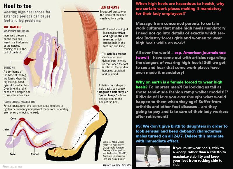 heels-aumaparna