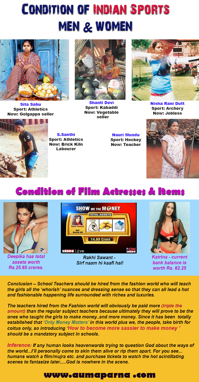 sports-actors-aumaparna