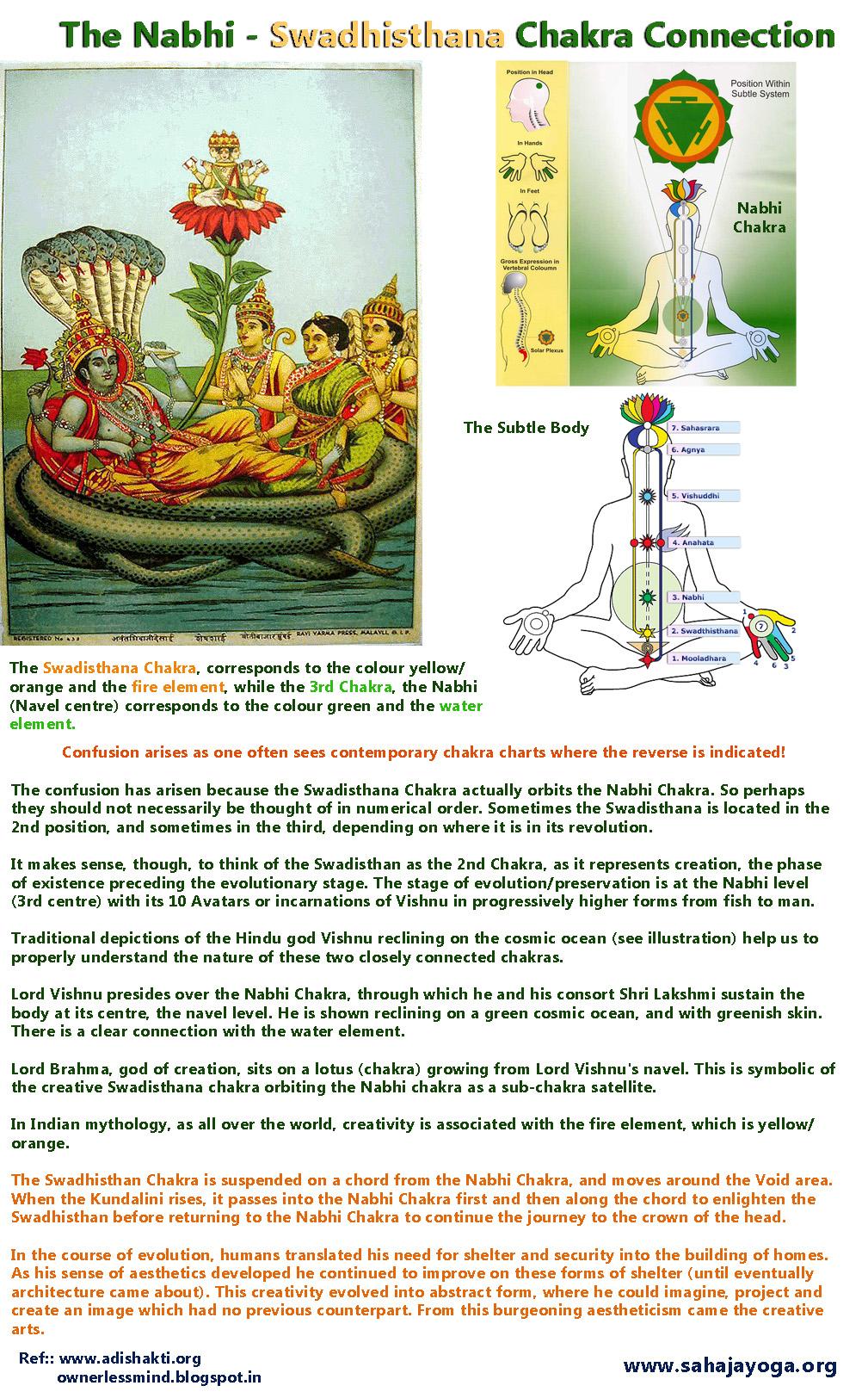 nabhi-swadhisthana-aumaparna